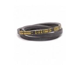 Rubber raw edge V-Belts
